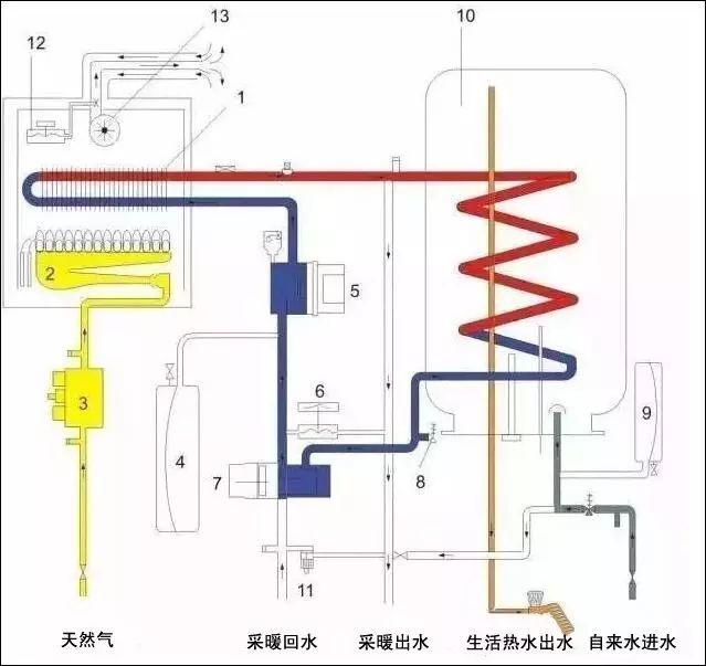 电路 电路图 电子 原理图 639_603
